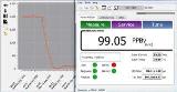 Serani Analyzer Interfacfe Software biedt gebruikers een nieuwe manier om hun analysers op afstand te beheren.