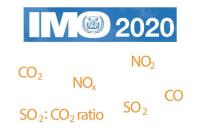 Aan nieuwe en bestaande emissie-eisen voor de scheepvaart wordt voldaan door Protea's reeks emissieanalysatoren en testapparatuur voor stookolie.